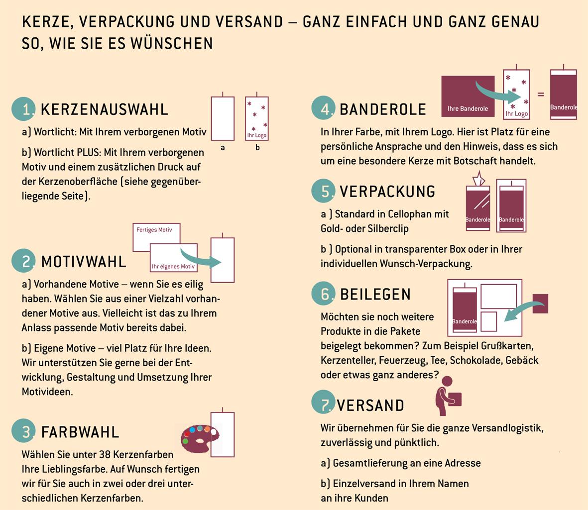 Niedlich Urlaub Verpackung Checkliste Vorlage Galerie ...